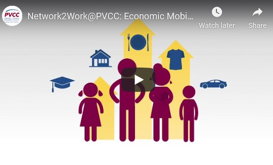 Network2Work@PVCC Video